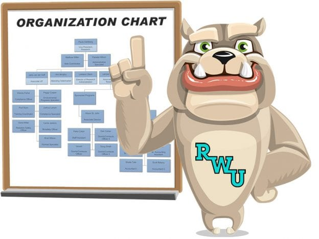 Rodney Webb the Importance of Organizational Charts course image