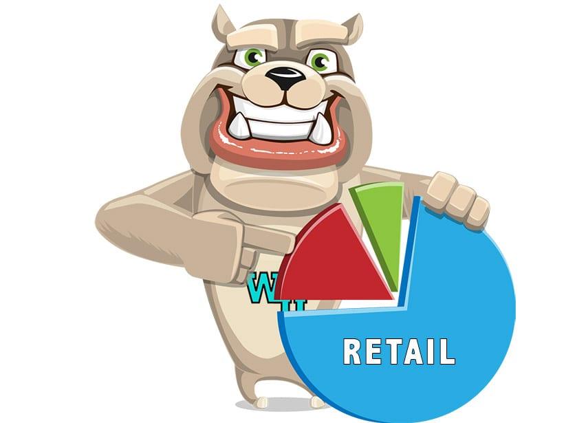 Rodney Webb Key Performance Indicators (KPIs) Efficiency Reports: Retail